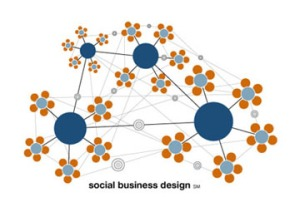 One image of social business design from Dachis Group
